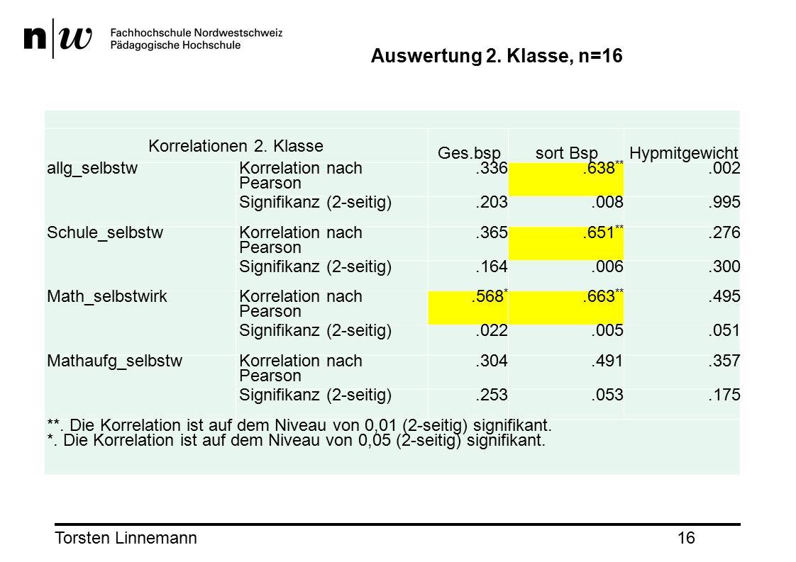 Torsten Linnemann16 Auswertung 2. Klasse, n=16 Korrelationen 2.