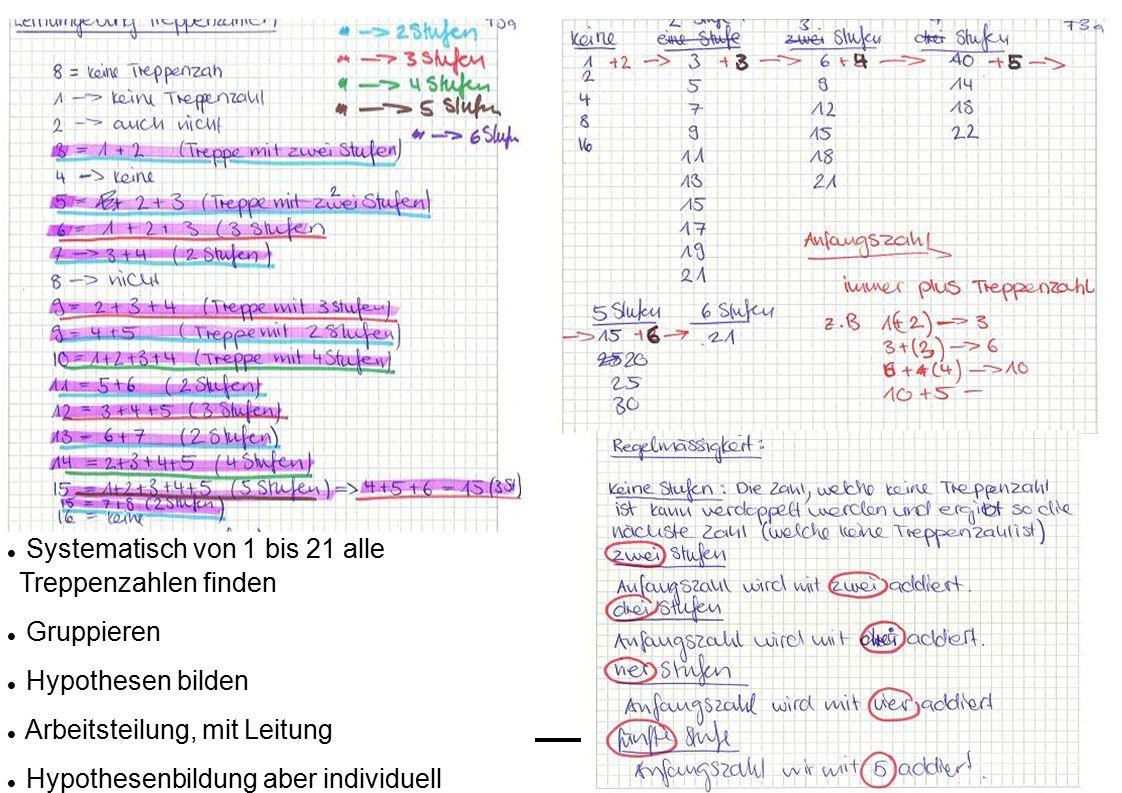 Torsten Linnemann19 Erfolgreiche Bearbeitungen, Beispiel Systematisch von 1 bis 21 alle Treppenzahlen finden Gruppieren Hypothesen bilden Arbeitsteilung, mit Leitung Hypothesenbildung aber individuell