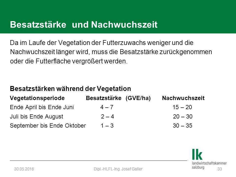 Besatzstärke und Nachwuchszeit Da im Laufe der Vegetation der Futterzuwachs weniger und die Nachwuchszeit länger wird, muss die Besatzstärke zurückgenommen oder die Futterfläche vergrößert werden.