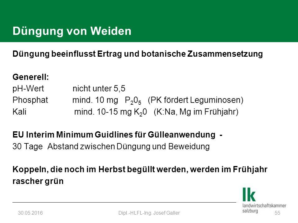 Düngung von Weiden Düngung beeinflusst Ertrag und botanische Zusammensetzung Generell: pH-Wert nicht unter 5,5 Phosphat mind. 10 mg P 2 0 5 (PK förder