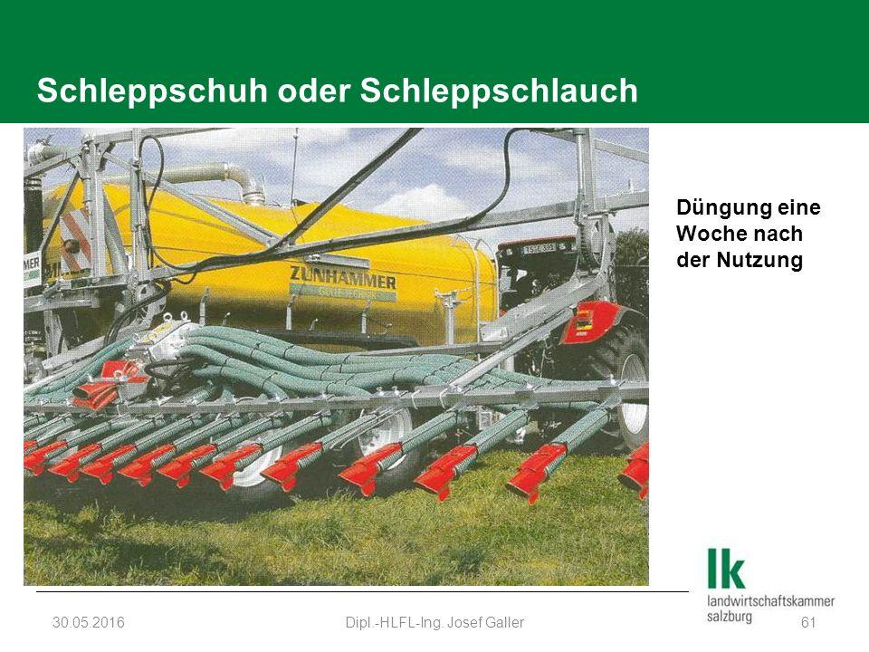 Schleppschuh oder Schleppschlauch 30.05.2016Dipl.-HLFL-Ing. Josef Galler61 Düngung eine Woche nach der Nutzung