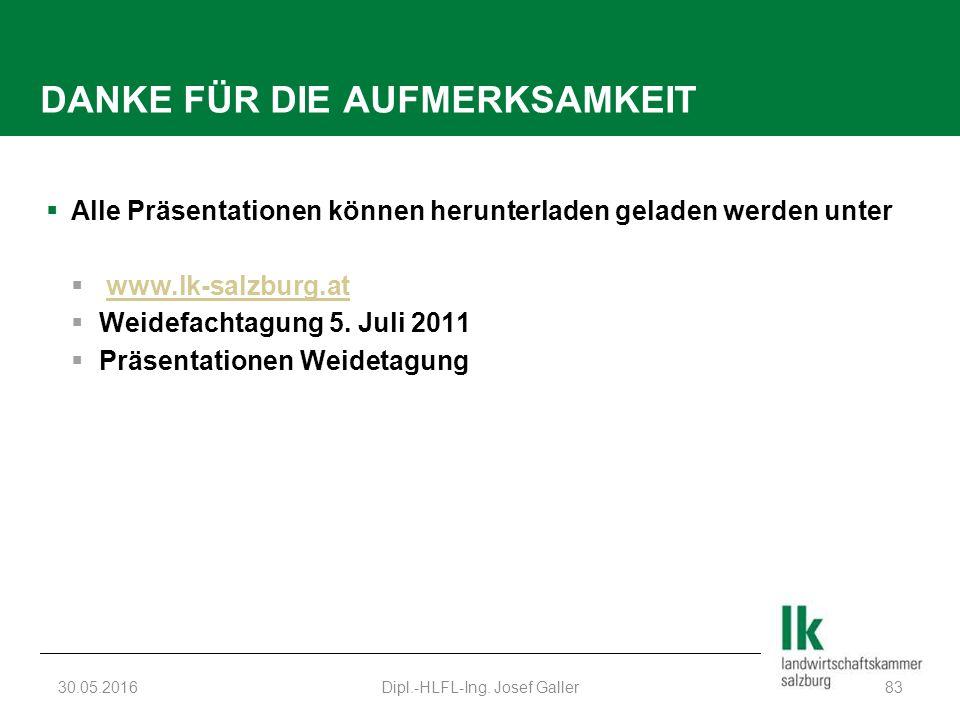 DANKE FÜR DIE AUFMERKSAMKEIT  Alle Präsentationen können herunterladen geladen werden unter  www.lk-salzburg.atwww.lk-salzburg.at  Weidefachtagung 5.