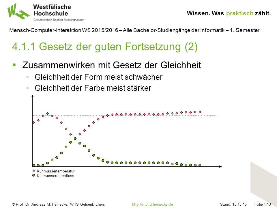 © Prof. Dr. Andreas M. Heinecke, WHS Gelsenkirchen. http://mci.drheinecke.dehttp://mci.drheinecke.de Wissen. Was praktisch zählt. Stand: 15.10.15 Foli
