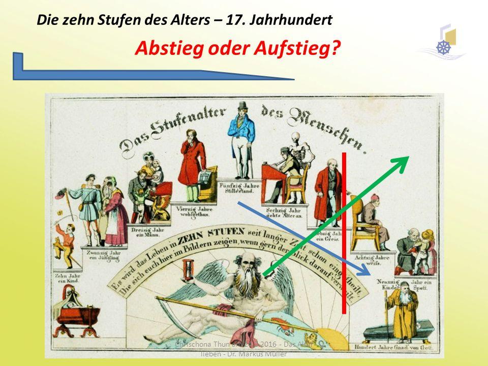 Die zehn Stufen des Alters – 17. Jahrhundert Abstieg oder Aufstieg.