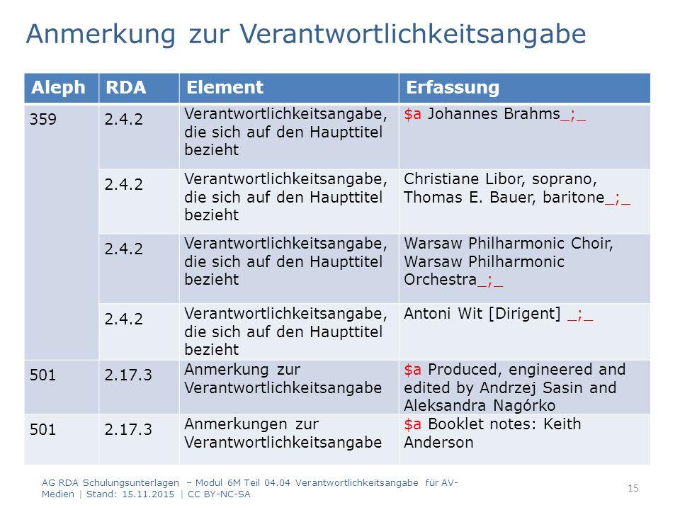AlephRDAElementErfassung 3592.4.2 Verantwortlichkeitsangabe, die sich auf den Haupttitel bezieht $a Johannes Brahms_;_ 2.4.2 Verantwortlichkeitsangabe, die sich auf den Haupttitel bezieht Christiane Libor, soprano, Thomas E.