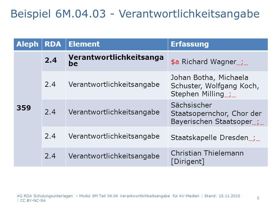 8 AlephRDAElementErfassung 359 2.4 Verantwortlichkeitsanga be $a Richard Wagner_;_ 2.4Verantwortlichkeitsangabe Johan Botha, Michaela Schuster, Wolfga