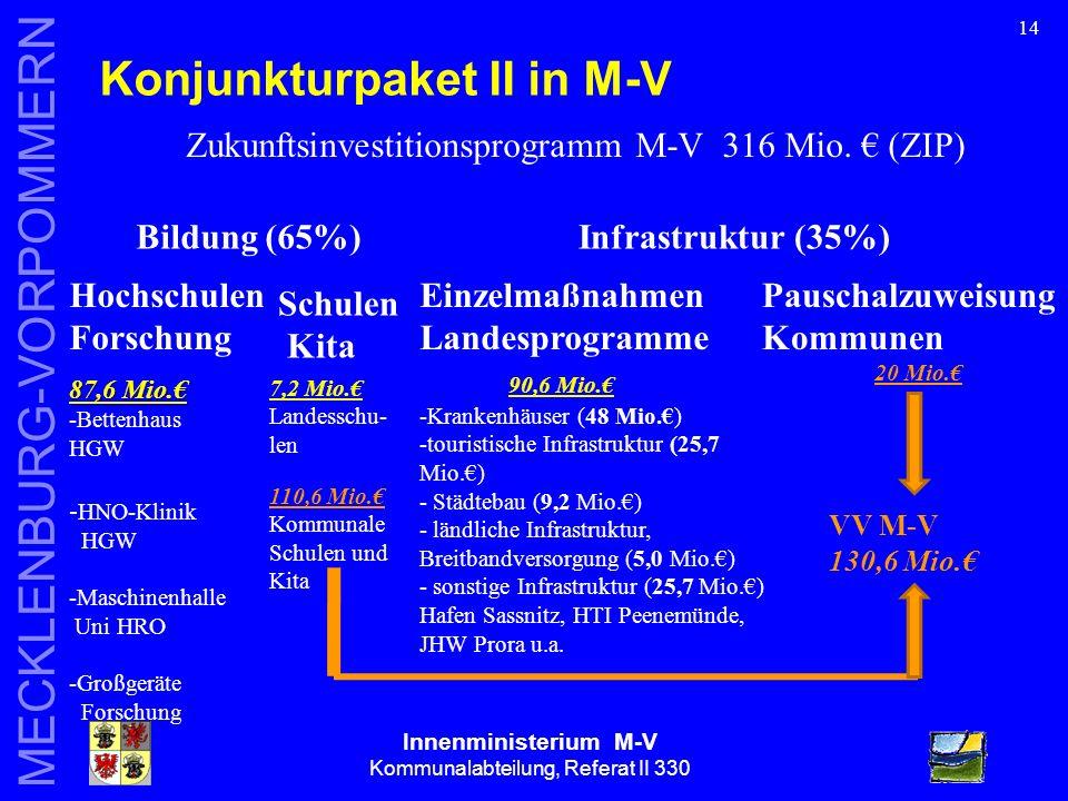 Innenministerium M-V Kommunalabteilung, Referat II 330 MECKLENBURG-VORPOMMERN 14 Konjunkturpaket II in M-V Zukunftsinvestitionsprogramm M-V 316 Mio.