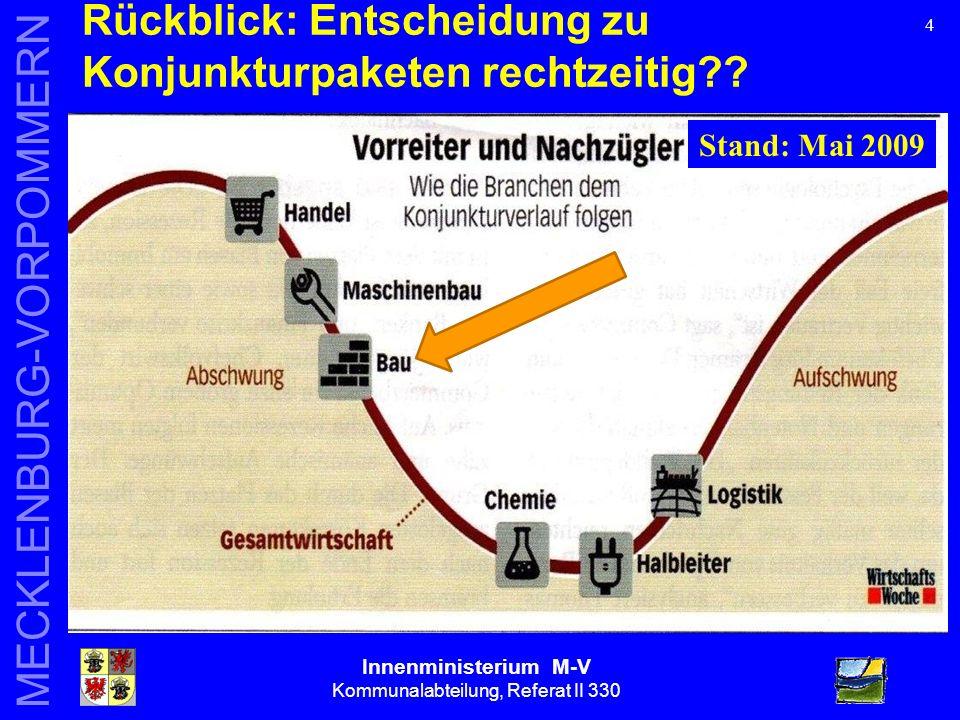 Innenministerium M-V Kommunalabteilung, Referat II 330 MECKLENBURG-VORPOMMERN 4 Rückblick: Entscheidung zu Konjunkturpaketen rechtzeitig .