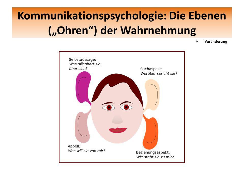 """Kommunikationspsychologie: Die Ebenen (""""Ohren ) der Wahrnehmung  Veränderung"""