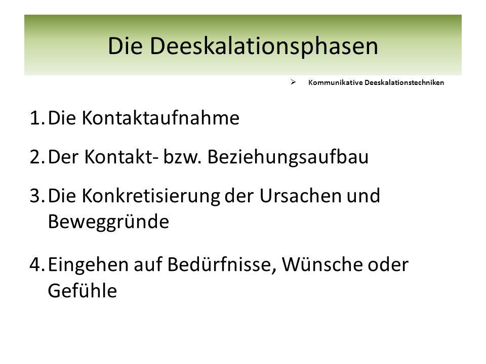 Die Deeskalationsphasen 1.Die Kontaktaufnahme 2.Der Kontakt- bzw. Beziehungsaufbau 3.Die Konkretisierung der Ursachen und Beweggründe 4.Eingehen auf B