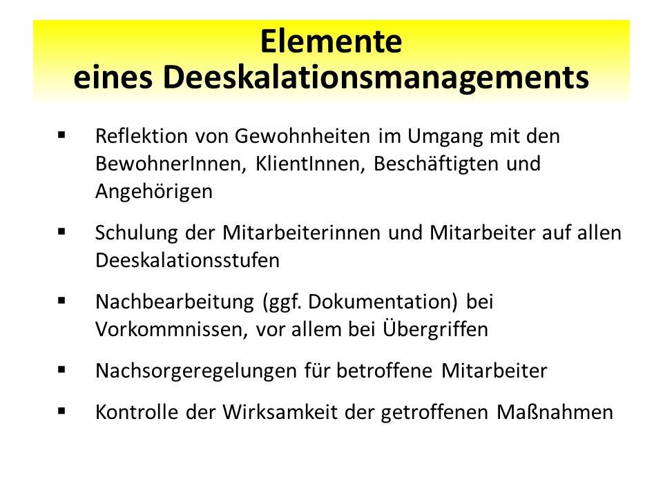  Reflektion von Gewohnheiten im Umgang mit den BewohnerInnen, KlientInnen, Beschäftigten und Angehörigen  Schulung der Mitarbeiterinnen und Mitarbeiter auf allen Deeskalationsstufen  Nachbearbeitung (ggf.