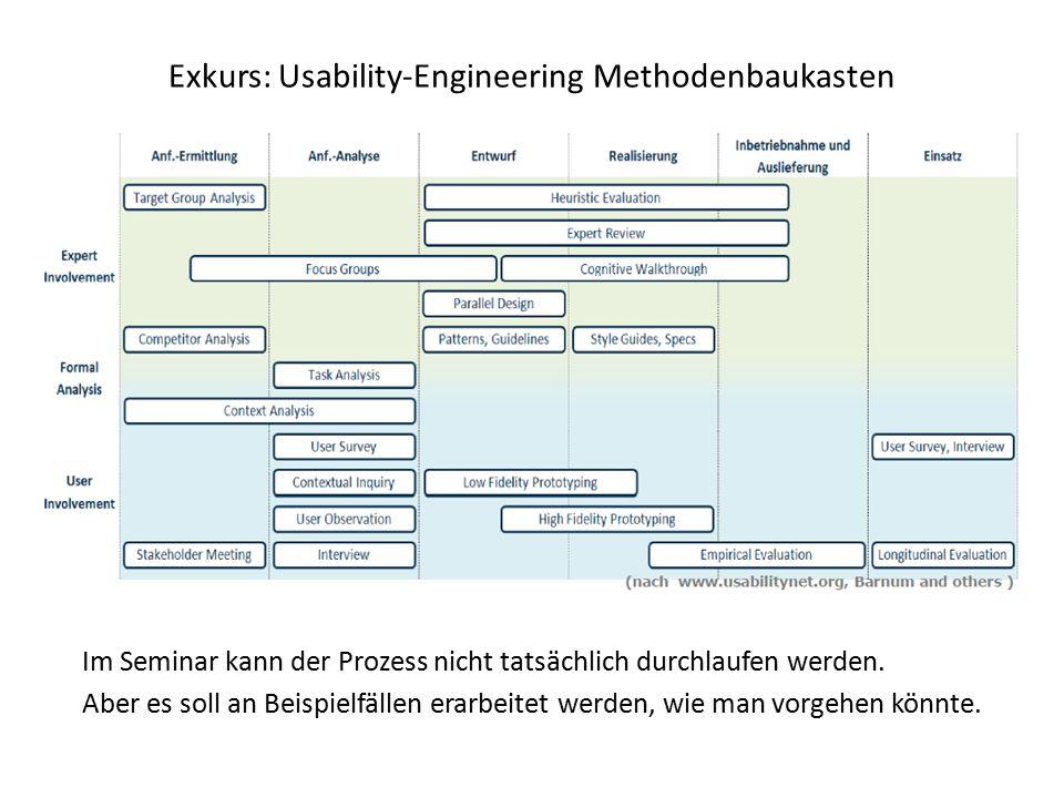 Exkurs: Usability-Engineering Methodenbaukasten Im Seminar kann der Prozess nicht tatsächlich durchlaufen werden.
