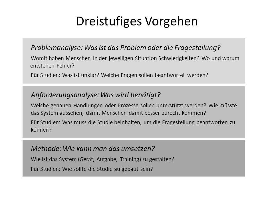 Dreistufiges Vorgehen Problemanalyse: Was ist das Problem oder die Fragestellung.