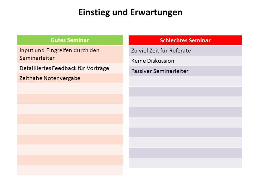 Ingenieurpsychologie…