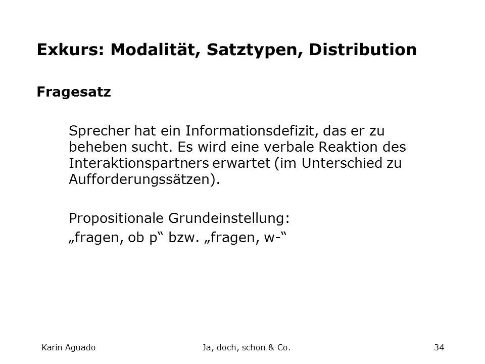 Karin AguadoJa, doch, schon & Co.34 Exkurs: Modalität, Satztypen, Distribution Fragesatz Sprecher hat ein Informationsdefizit, das er zu beheben sucht.