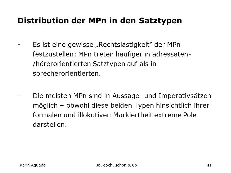 """Karin AguadoJa, doch, schon & Co.41 Distribution der MPn in den Satztypen -Es ist eine gewisse """"Rechtslastigkeit der MPn festzustellen: MPn treten häufiger in adressaten- /hörerorientierten Satztypen auf als in sprecherorientierten."""