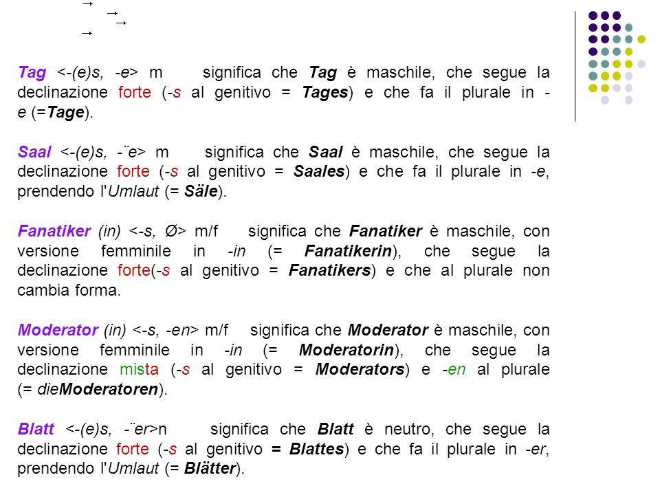 Tag m significa che Tag è maschile, che segue la declinazione forte (-s al genitivo = Tages) e che fa il plurale in - e (=Tage).