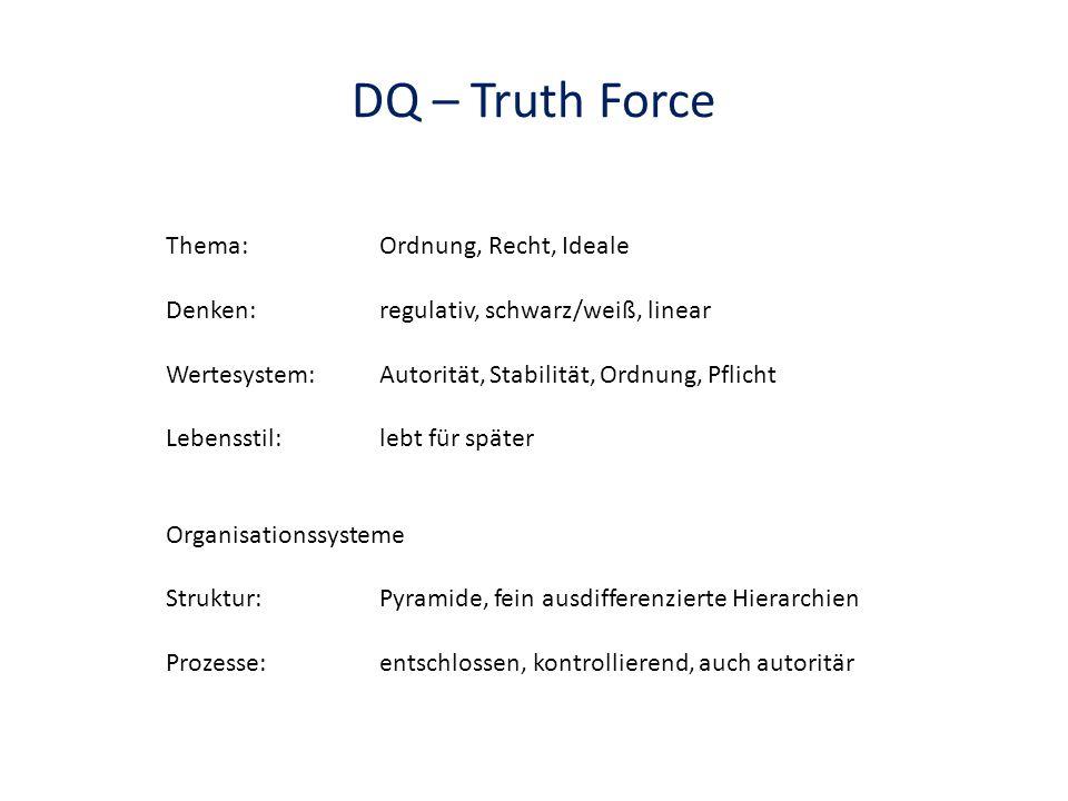 DQ – Truth Force Thema: Ordnung, Recht, Ideale Denken: regulativ, schwarz/weiß, linear Wertesystem: Autorität, Stabilität, Ordnung, Pflicht Lebensstil: lebt für später Organisationssysteme Struktur: Pyramide, fein ausdifferenzierte Hierarchien Prozesse: entschlossen, kontrollierend, auch autoritär