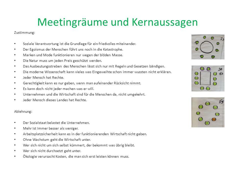 Meetingräume und Kernaussagen Zustimmung: Soziale Verantwortung ist die Grundlage für ein friedvolles miteinander.