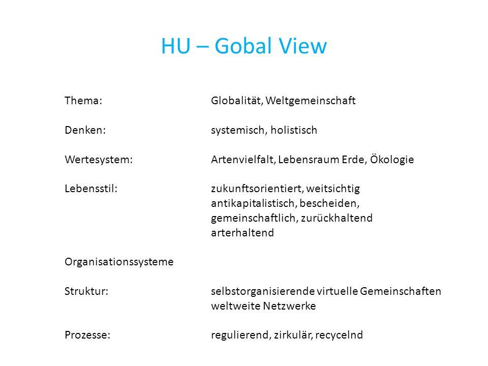 HU – Gobal View Thema: Globalität, Weltgemeinschaft Denken: systemisch, holistisch Wertesystem: Artenvielfalt, Lebensraum Erde, Ökologie Lebensstil: z