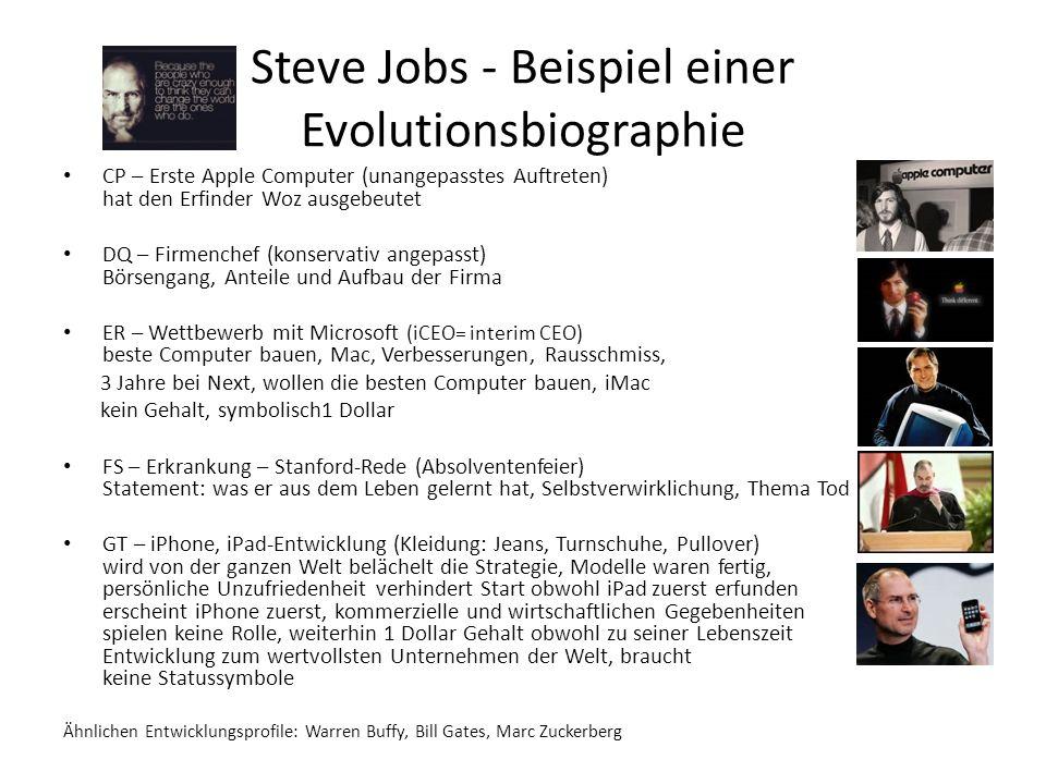 Steve Jobs - Beispiel einer Evolutionsbiographie CP – Erste Apple Computer (unangepasstes Auftreten) hat den Erfinder Woz ausgebeutet DQ – Firmenchef (konservativ angepasst) Börsengang, Anteile und Aufbau der Firma ER – Wettbewerb mit Microsoft (iCEO= interim CEO) beste Computer bauen, Mac, Verbesserungen, Rausschmiss, 3 Jahre bei Next, wollen die besten Computer bauen, iMac kein Gehalt, symbolisch1 Dollar FS – Erkrankung – Stanford-Rede (Absolventenfeier) Statement: was er aus dem Leben gelernt hat, Selbstverwirklichung, Thema Tod GT – iPhone, iPad-Entwicklung (Kleidung: Jeans, Turnschuhe, Pullover) wird von der ganzen Welt belächelt die Strategie, Modelle waren fertig, persönliche Unzufriedenheit verhindert Start obwohl iPad zuerst erfunden erscheint iPhone zuerst, kommerzielle und wirtschaftlichen Gegebenheiten spielen keine Rolle, weiterhin 1 Dollar Gehalt obwohl zu seiner Lebenszeit Entwicklung zum wertvollsten Unternehmen der Welt, braucht keine Statussymbole Ähnlichen Entwicklungsprofile: Warren Buffy, Bill Gates, Marc Zuckerberg