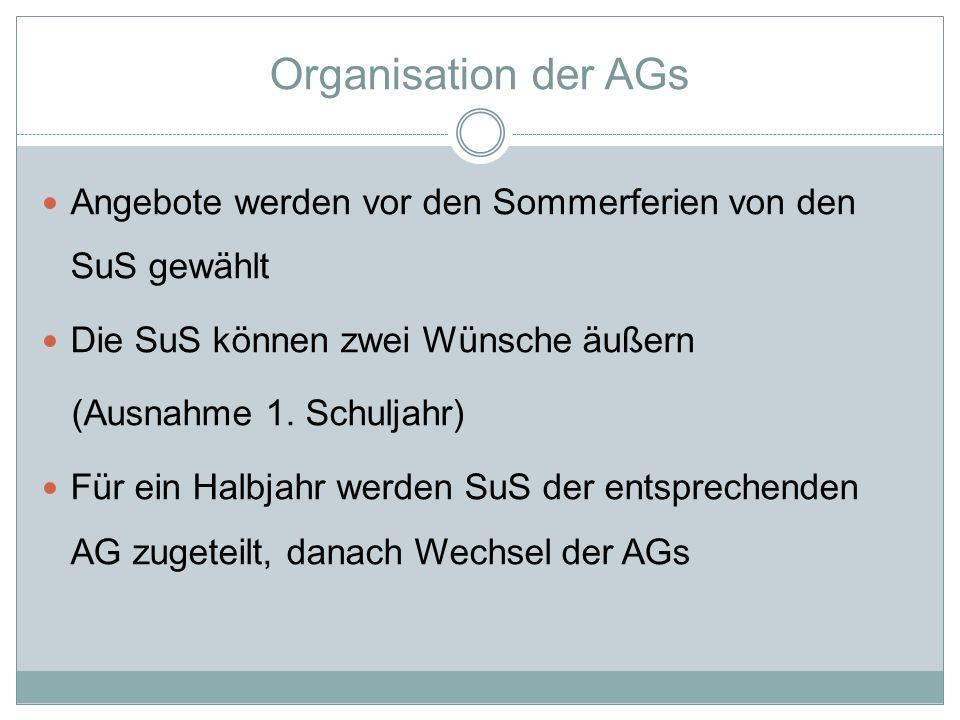 Organisation der AGs Angebote werden vor den Sommerferien von den SuS gewählt Die SuS können zwei Wünsche äußern (Ausnahme 1. Schuljahr) Für ein Halbj