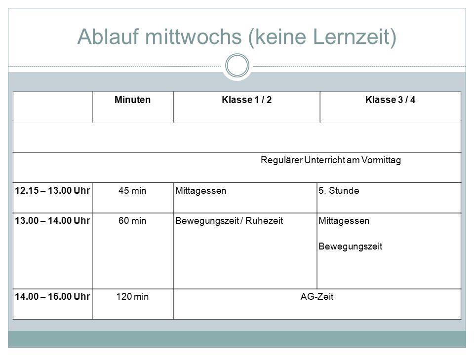Ablauf mittwochs (keine Lernzeit) MinutenKlasse 1 / 2Klasse 3 / 4 Regulärer Unterricht am Vormittag 12.15 – 13.00 Uhr45 minMittagessen5. Stunde 13.00