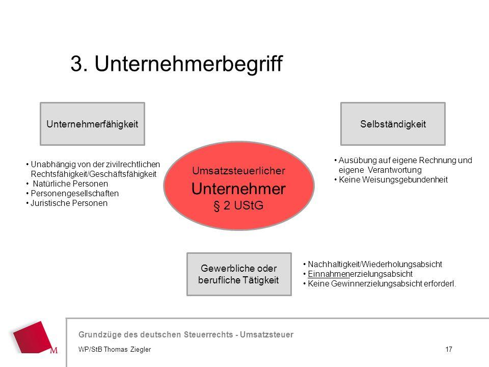 Hier wird der Titel der Präsentation wiederholt (Ansicht >Folienmaster) Grundzüge des deutschen Steuerrechts - Umsatzsteuer 3. Unternehmerbegriff 17WP