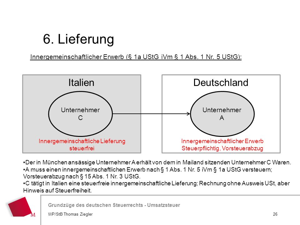 Hier wird der Titel der Präsentation wiederholt (Ansicht >Folienmaster) Grundzüge des deutschen Steuerrechts - Umsatzsteuer DeutschlandItalien 6. Lief