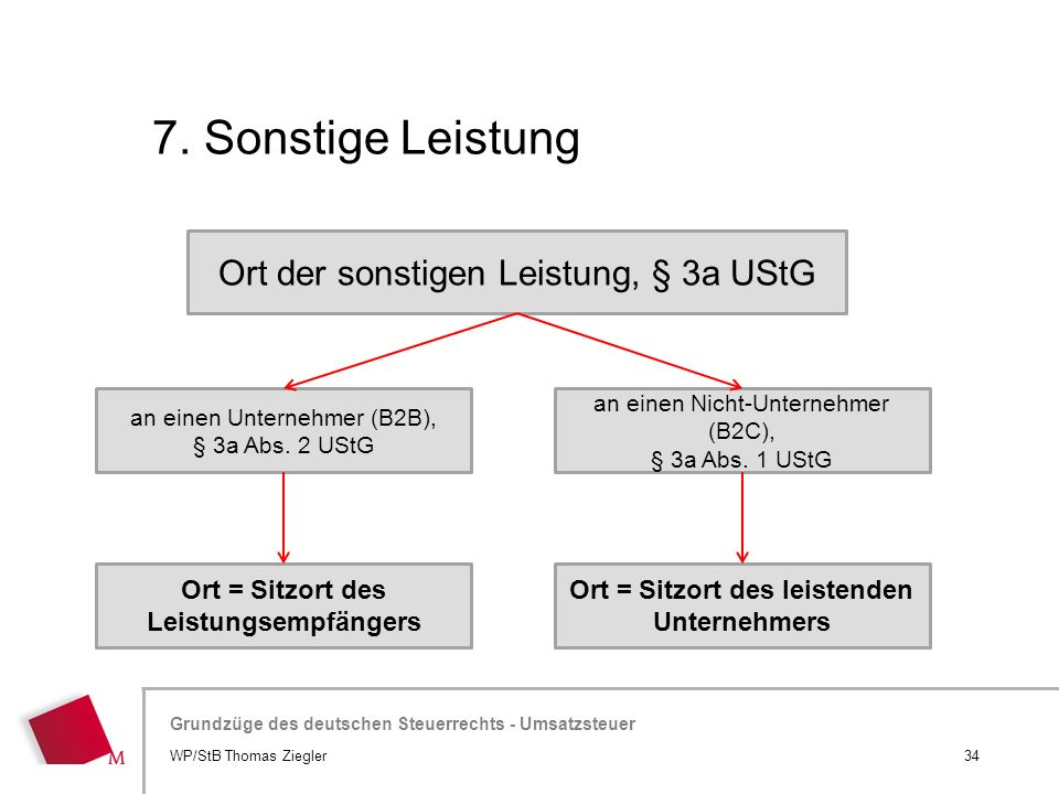 Hier wird der Titel der Präsentation wiederholt (Ansicht >Folienmaster) Grundzüge des deutschen Steuerrechts - Umsatzsteuer 7. Sonstige Leistung 34WP/