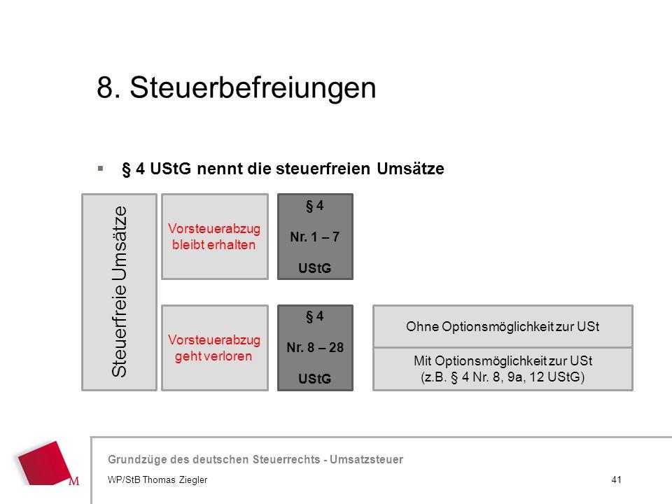 Hier wird der Titel der Präsentation wiederholt (Ansicht >Folienmaster) Grundzüge des deutschen Steuerrechts - Umsatzsteuer 8. Steuerbefreiungen  § 4