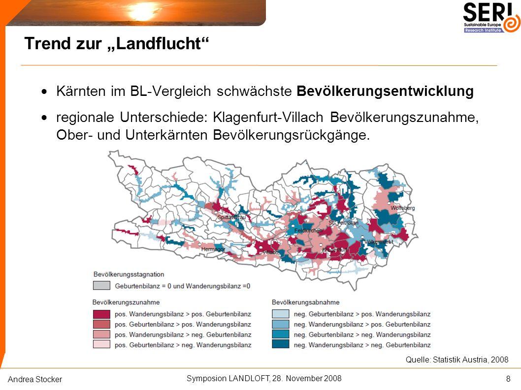 """Symposion LANDLOFT, 28. November 2008 Andrea Stocker Trend zur """"Landflucht""""  Kärnten im BL-Vergleich schwächste Bevölkerungsentwicklung  regionale U"""