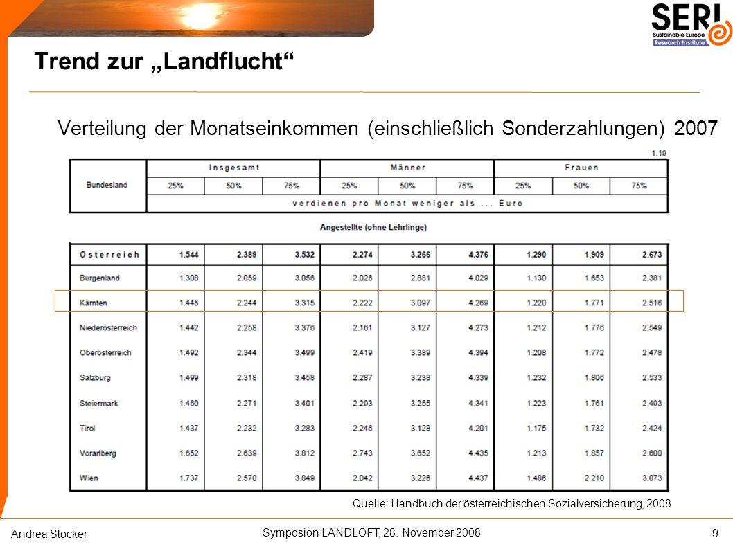 """Symposion LANDLOFT, 28. November 2008 Andrea Stocker Trend zur """"Landflucht"""" Verteilung der Monatseinkommen (einschließlich Sonderzahlungen) 2007 9 Que"""
