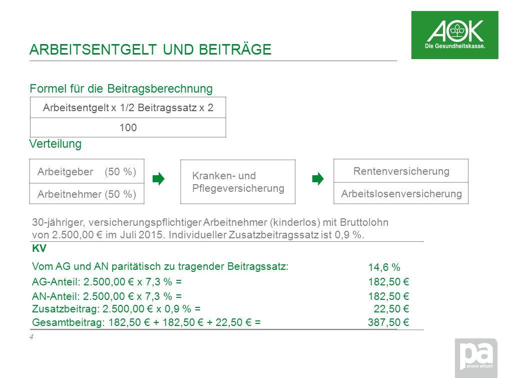 ARBEITSENTGELT UND BEITRÄGE 4 Formel für die Beitragsberechnung Verteilung Arbeitsentgelt x 1/2 Beitragssatz x 2 100 Arbeitgeber (50 %) Arbeitnehmer (50 %) Kranken- und Pflegeversicherung Rentenversicherung Arbeitslosenversicherung 30-jähriger, versicherungspflichtiger Arbeitnehmer (kinderlos) mit Bruttolohn von 2.500,00 € im Juli 2015.
