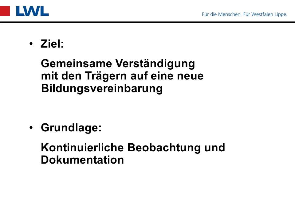 Ziel: Gemeinsame Verständigung mit den Trägern auf eine neue Bildungsvereinbarung Grundlage: Kontinuierliche Beobachtung und Dokumentation