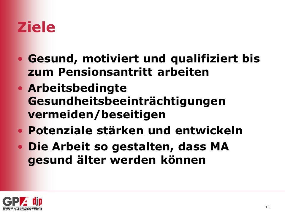 Ziele Gesund, motiviert und qualifiziert bis zum Pensionsantritt arbeiten Arbeitsbedingte Gesundheitsbeeinträchtigungen vermeiden/beseitigen Potenzial