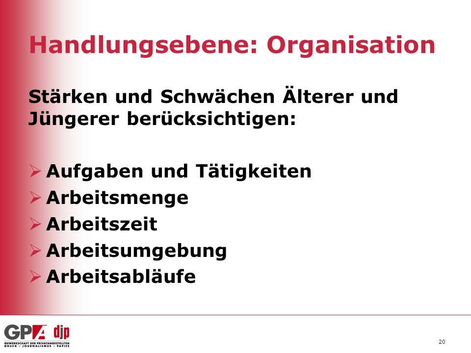 Handlungsebene: Organisation Stärken und Schwächen Älterer und Jüngerer berücksichtigen:  Aufgaben und Tätigkeiten  Arbeitsmenge  Arbeitszeit  Arb