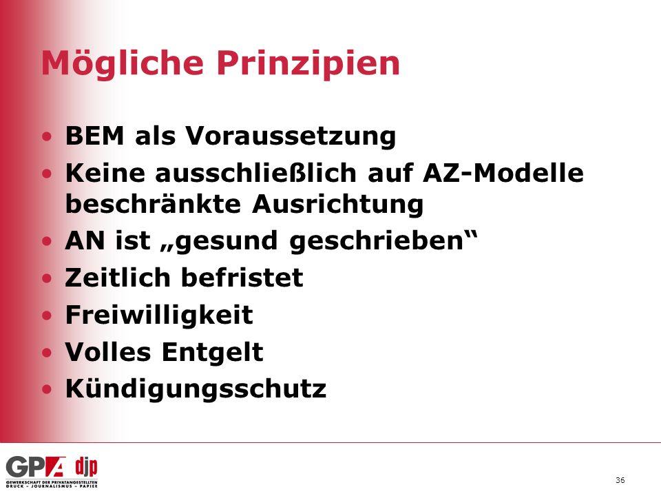 """Mögliche Prinzipien BEM als Voraussetzung Keine ausschließlich auf AZ-Modelle beschränkte Ausrichtung AN ist """"gesund geschrieben Zeitlich befristet Freiwilligkeit Volles Entgelt Kündigungsschutz 36"""