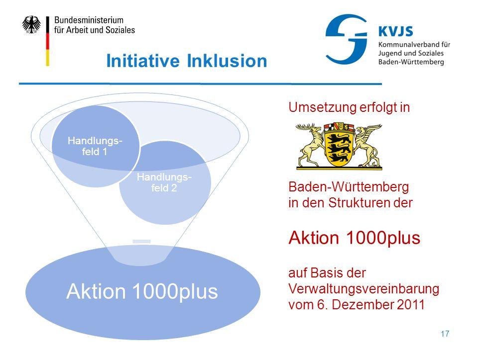 Handlungs- feld 2 Aktion 1000plus Handlungs- feld 1 17 Initiative Inklusion Umsetzung erfolgt in Baden-Württemberg in den Strukturen der Aktion 1000plus auf Basis der Verwaltungsvereinbarung vom 6.