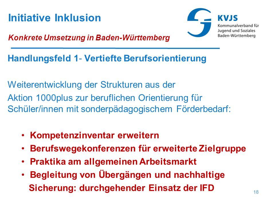 Initiative Inklusion Konkrete Umsetzung in Baden-Württemberg Handlungsfeld 1- Vertiefte Berufsorientierung Weiterentwicklung der Strukturen aus der Ak
