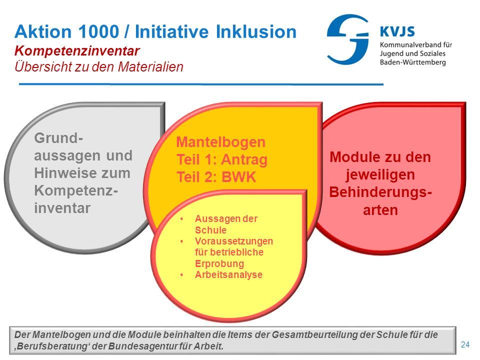 Module zu den jeweiligen Behinderungs- arten Aktion 1000 / Initiative Inklusion Kompetenzinventar Übersicht zu den Materialien Grund- aussagen und Hin