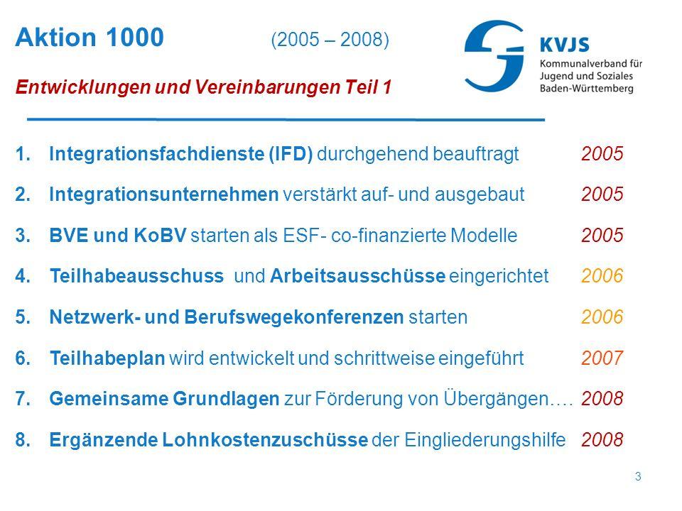 Aktion 1000 (2005 – 2008) Entwicklungen und Vereinbarungen Teil 1 1.Integrationsfachdienste (IFD) durchgehend beauftragt 2005 2.Integrationsunternehme