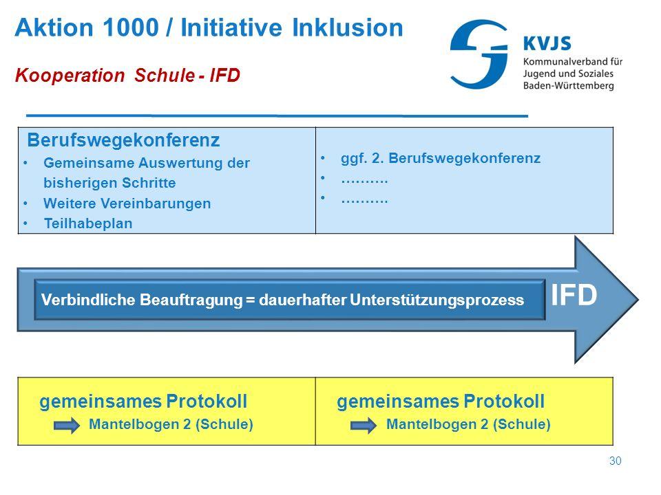 Verbindliche Beauftragung = dauerhafter Unterstützungsprozess IFD Berufswegekonferenz Gemeinsame Auswertung der bisherigen Schritte Weitere Vereinbaru