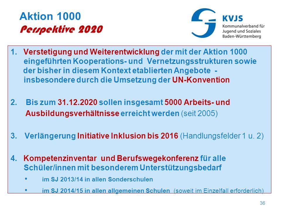 1. Verstetigung und Weiterentwicklung der mit der Aktion 1000 eingeführten Kooperations- und Vernetzungsstrukturen sowie der bisher in diesem Kontext