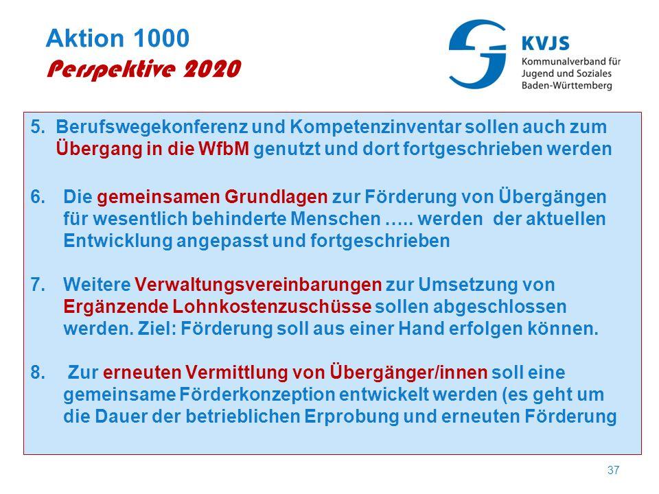 5. Berufswegekonferenz und Kompetenzinventar sollen auch zum Übergang in die WfbM genutzt und dort fortgeschrieben werden 6.Die gemeinsamen Grundlagen