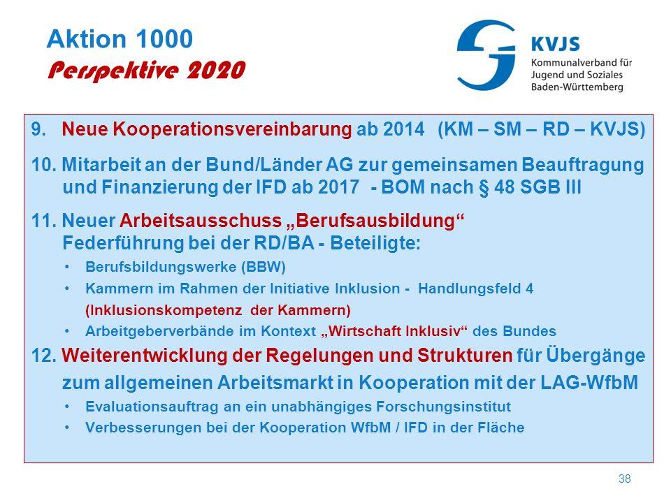 9. Neue Kooperationsvereinbarung ab 2014 (KM – SM – RD – KVJS) 10. Mitarbeit an der Bund/Länder AG zur gemeinsamen Beauftragung und Finanzierung der I