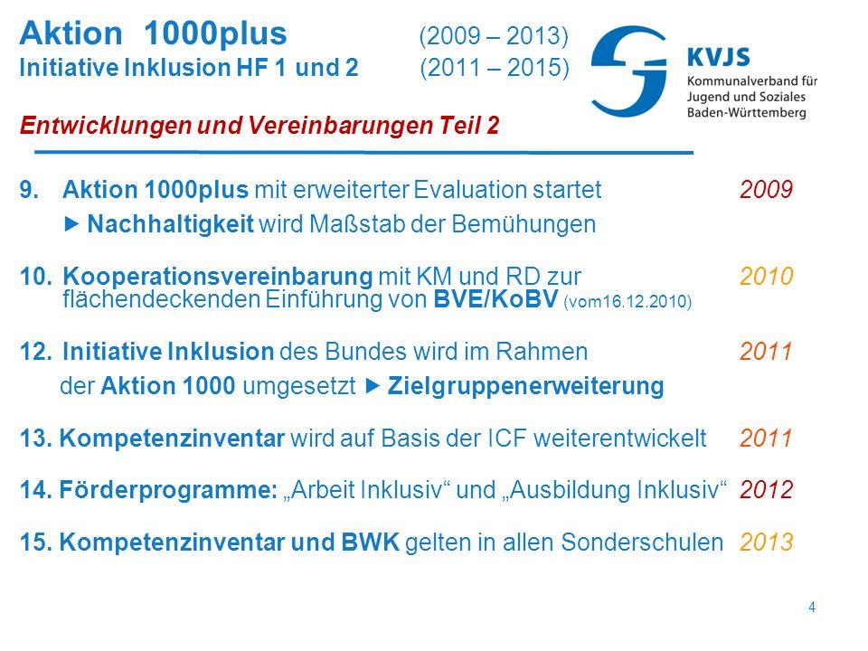 Aktion 1000plus (2009 – 2013) Initiative Inklusion HF 1 und 2 (2011 – 2015) Entwicklungen und Vereinbarungen Teil 2 9.Aktion 1000plus mit erweiterter Evaluation startet2009  Nachhaltigkeit wird Maßstab der Bemühungen 10.Kooperationsvereinbarung mit KM und RD zur 2010 flächendeckenden Einführung von BVE/KoBV (vom16.12.2010) 12.Initiative Inklusion des Bundes wird im Rahmen 2011 der Aktion 1000 umgesetzt  Zielgruppenerweiterung 13.