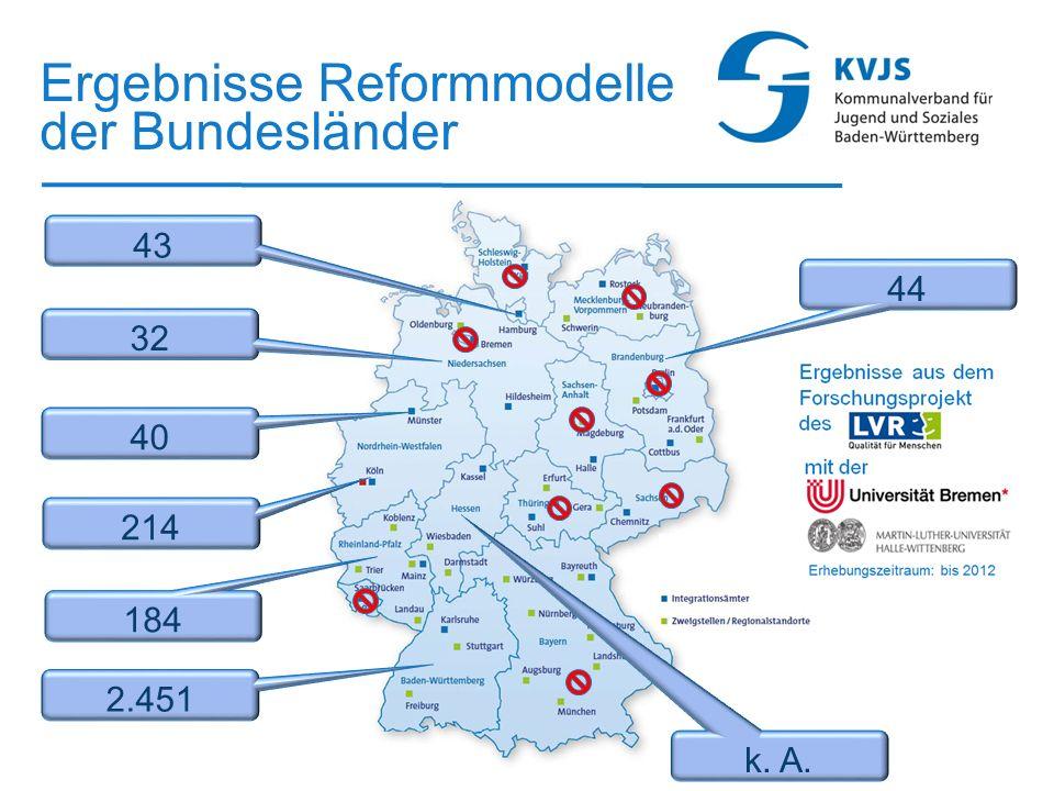 2.451 184 44 40 32 214 43 k. A. Ergebnisse Reformmodelle der Bundesländer