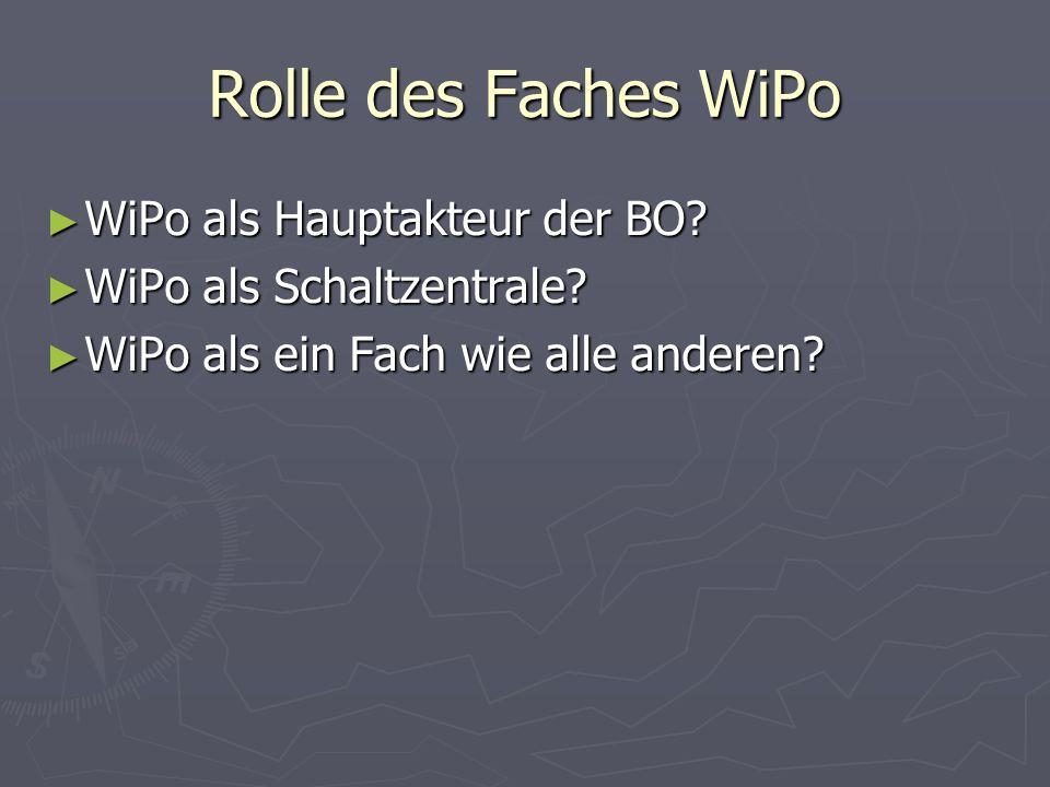 Rolle des Faches WiPo ► WiPo als Hauptakteur der BO.