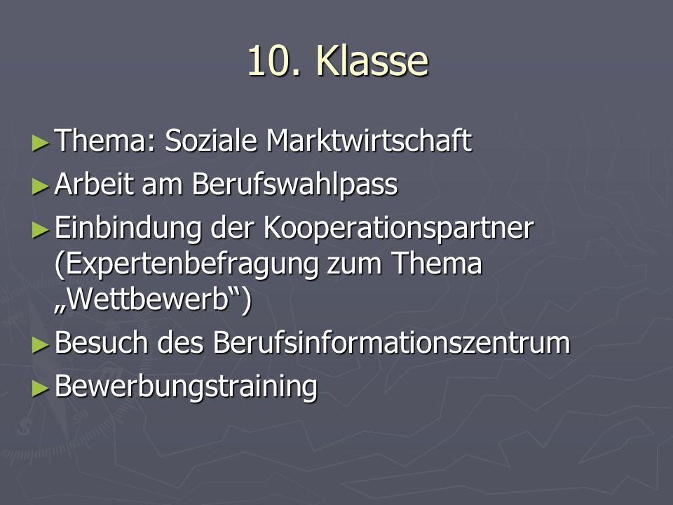 """10. Klasse ► Thema: Soziale Marktwirtschaft ► Arbeit am Berufswahlpass ► Einbindung der Kooperationspartner (Expertenbefragung zum Thema """"Wettbewerb"""")"""